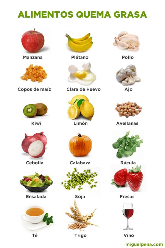 Fruta rica adelgazantes naturales cruz verde dieta agua