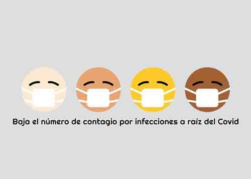 baja numero de contagios a causa de covid